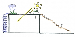 energie opwekken